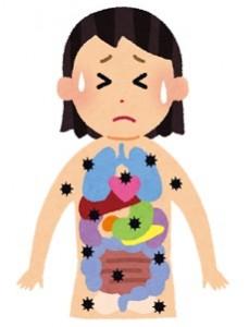 メラノーマの初期症状