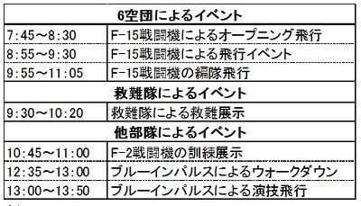 小松基地イベント