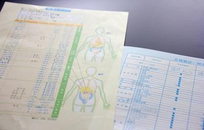 メタボ検診の基準値を知る